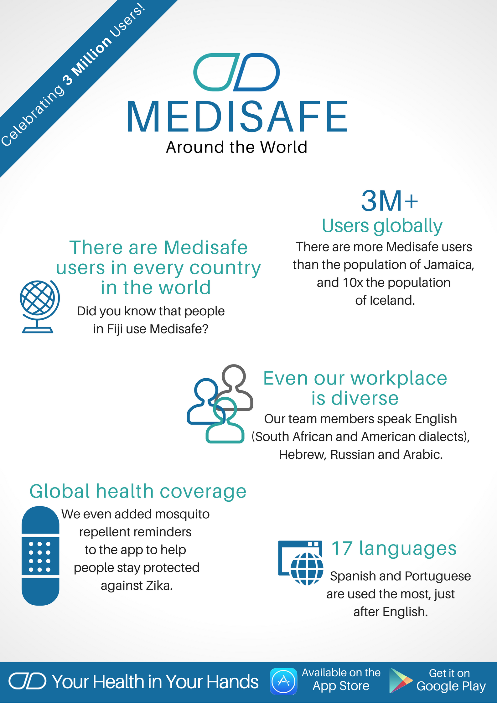 Medisafe began four years ago, Infographic